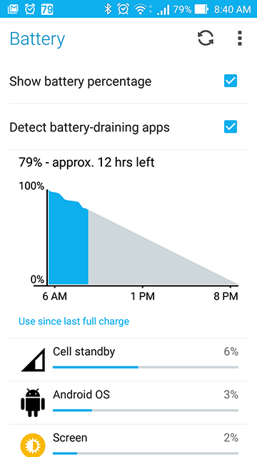 Android OS Battery Drain - ASUS ZenTalk Forum - Powered by Discuz!